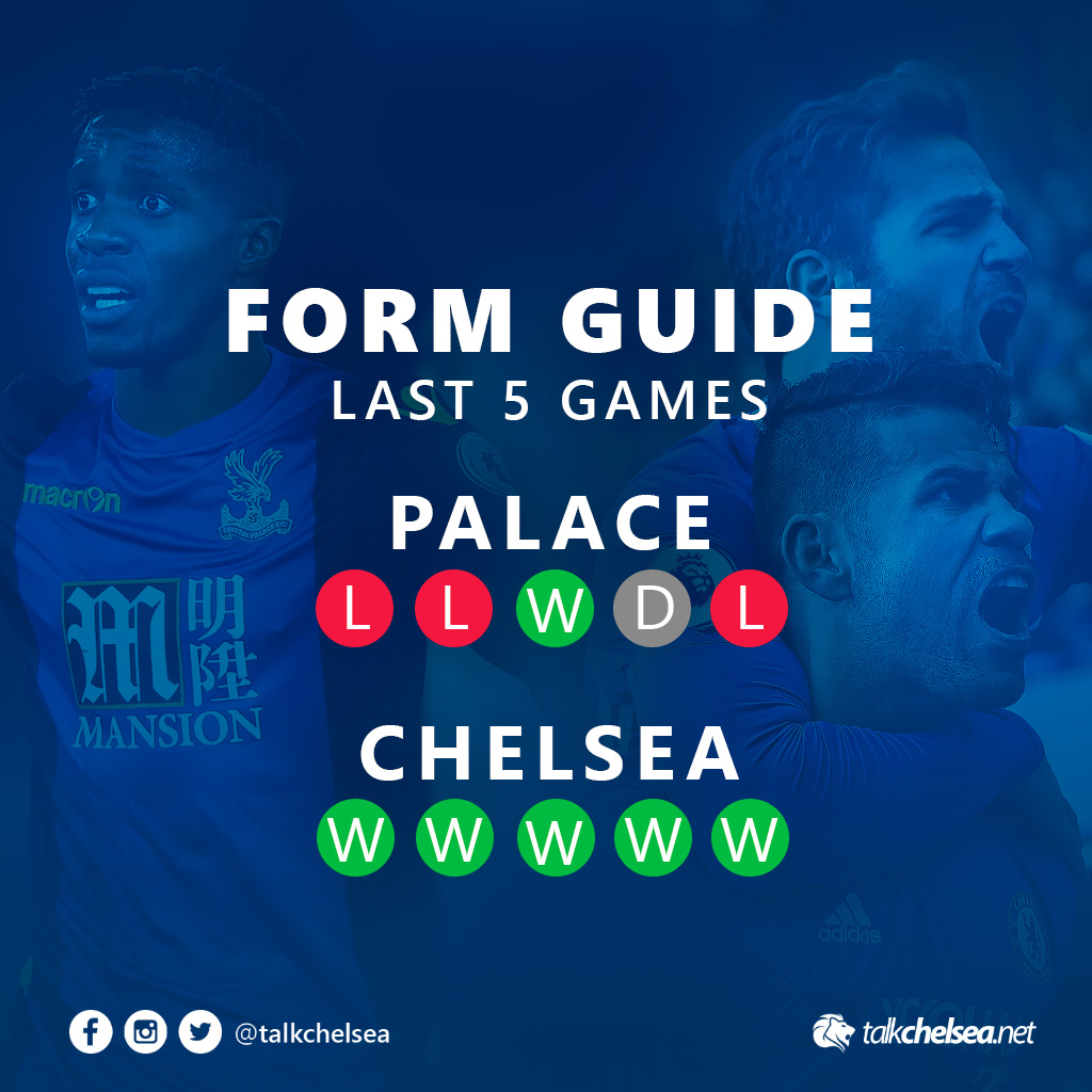 crystal palace v chelsea form guide